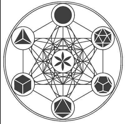 Figura 5, Cubo di Meratron